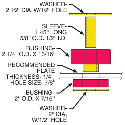 Universal Body Mount Bushings Energy Suspension - es94101