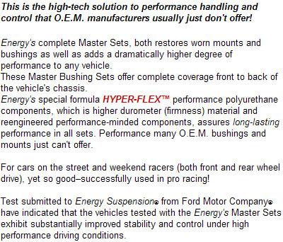 Energy Suspension Hyperflex Master Kit