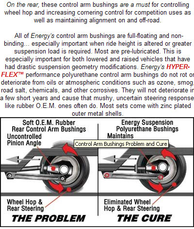 Rear Control Arm Bushing Description