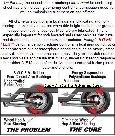 Rear Control Arm Bushing Description